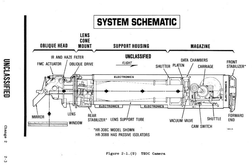 sr 71 engine diagram electrical diagrams forum u2022 rh jimmellon co uk